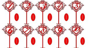 Decorative numbers for parties birthday and wedding cdr dxf